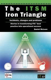 Itsm Iron Triangle, It Governance